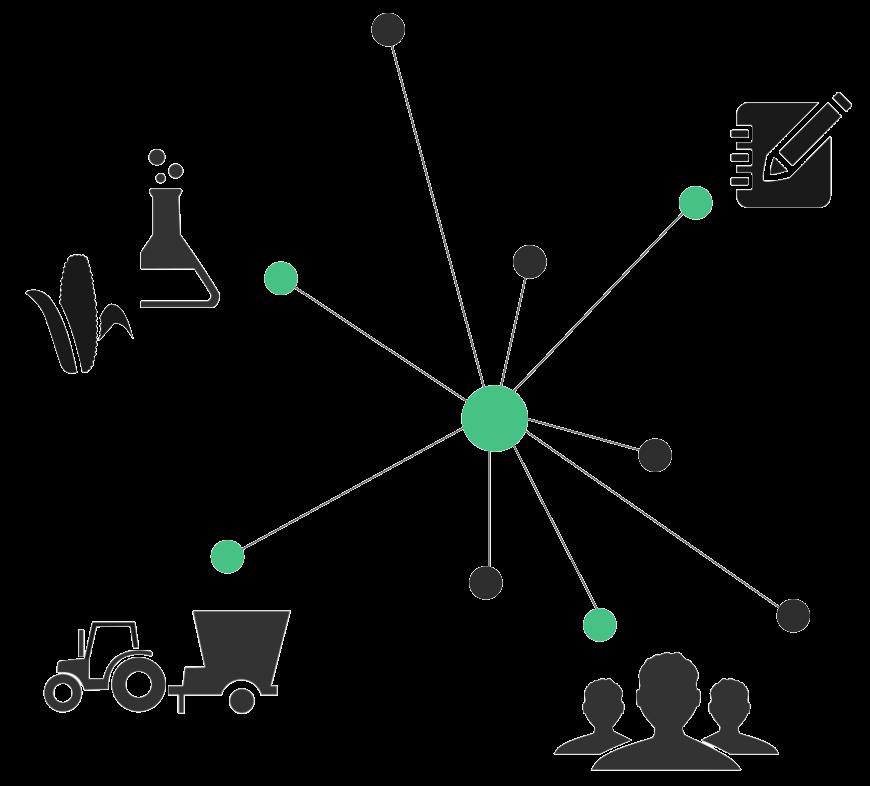 Intelligente Vernetzung aller Fütterungsdaten mit fodjan